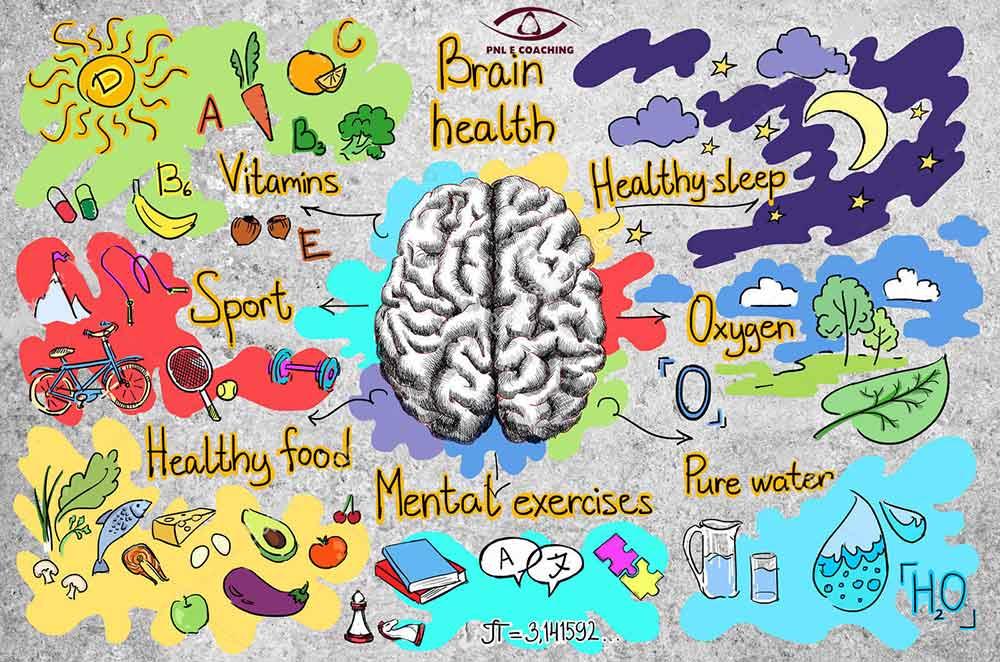 Come mantenere il cervello in salute